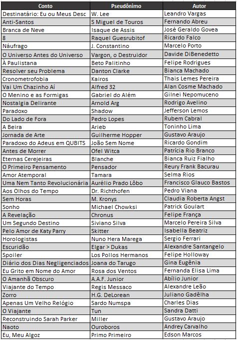 participantes.out.2013