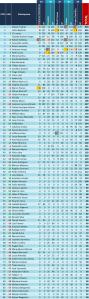 ranking_last5_fc