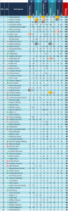 ranking_last5_imagem