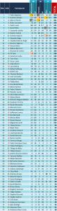 ranking_ano_rha