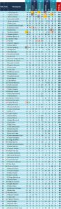 ranking_last5_rha